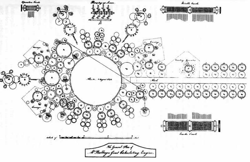 Charles Babbage - esquema